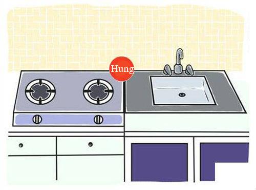 Tuyệt đối không được bố trí bếp cạnh bồn rửa