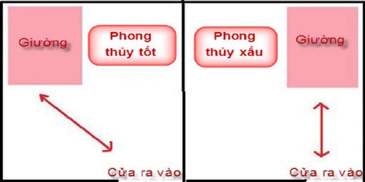 huong-giuong-ngu-hinh-anh 3